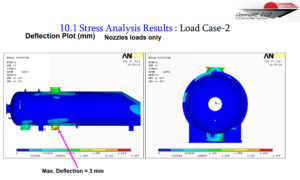 10.1 Stress Analysis Results: load case-2