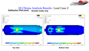 10.2 Stress Analysis Results: load case-2