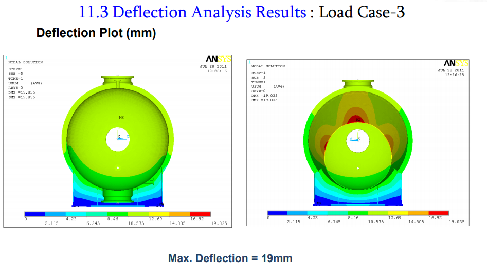 11.3 Deflection Analysis Results : Load Case- 3