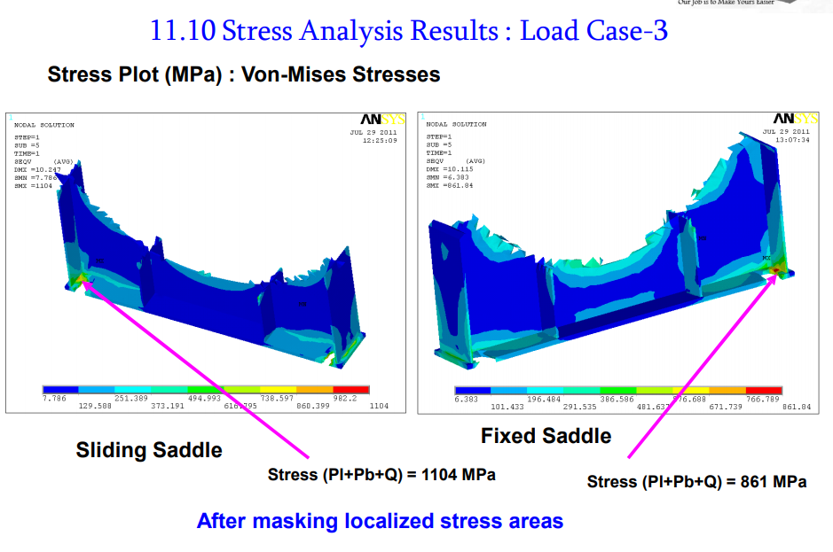 11.10 Stress Analysis Results : Load Case-3